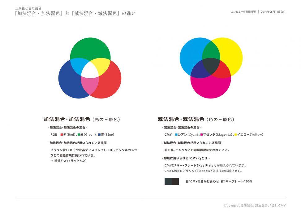 190611_CG_#08_授業資料 三原色